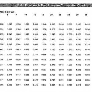 Flow Bench Pressure Conversion Chart.png
